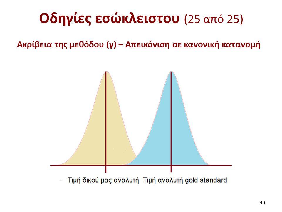 Οδηγίες εσώκλειστου (25 από 25) Ακρίβεια της μεθόδου (γ) – Απεικόνιση σε κανονική κατανομή 48