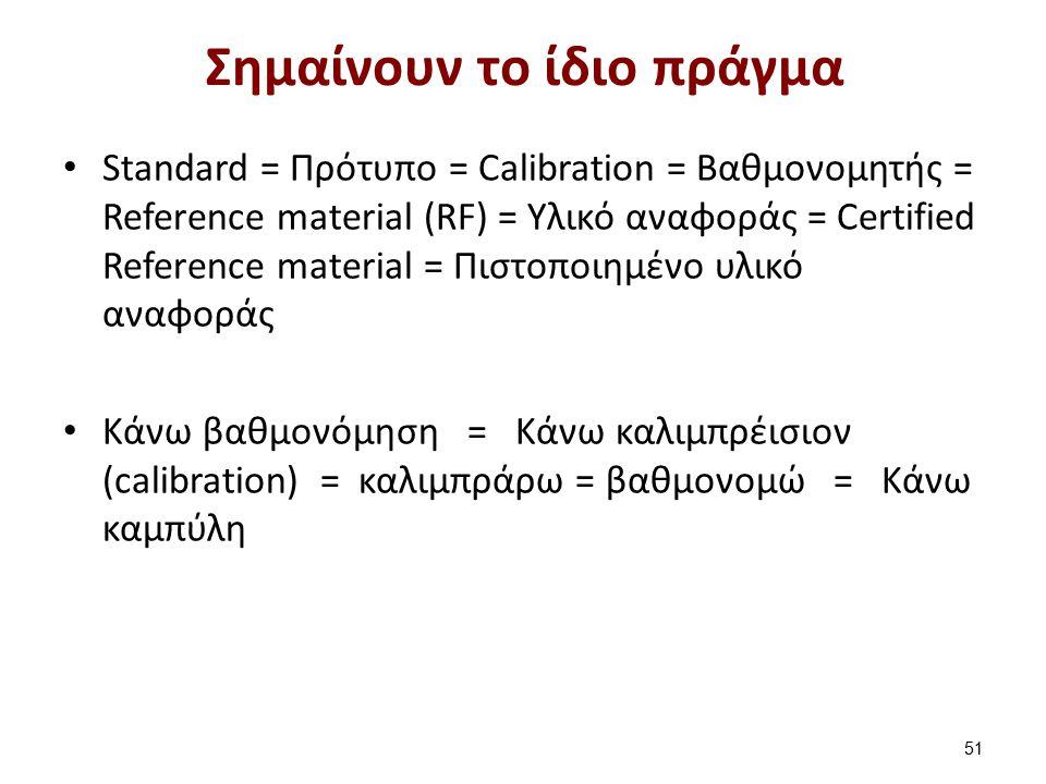 Σημαίνουν το ίδιο πράγμα Standard = Πρότυπο = Calibration = Βαθμονομητής = Reference material (RF) = Υλικό αναφοράς = Certified Reference material = Πιστοποιημένο υλικό αναφοράς Κάνω βαθμονόμηση = Κάνω καλιμπρέισιον (calibration) = καλιμπράρω = βαθμονομώ = Κάνω καμπύλη 51