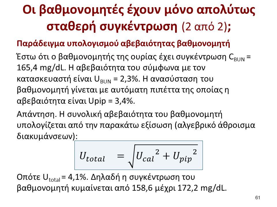 Οι βαθμονομητές έχουν μόνο απολύτως σταθερή συγκέντρωση (2 από 2) ; Παράδειγμα υπολογισμού αβεβαιότητας βαθμονομητή Έστω ότι ο βαθμονομητής της ουρίας έχει συγκέντρωση C ΒUN = 165,4 mg/dL.