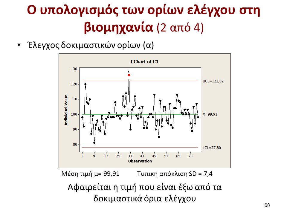 O υπολογισμός των ορίων ελέγχου στη βιομηχανία (2 από 4) Έλεγχος δοκιμαστικών ορίων (α) 68 Μέση τιμή μ= 99,91Τυπική απόκλιση SD = 7,4 Αφαιρείται η τιμή που είναι έξω από τα δοκιμαστικά όρια ελέγχου