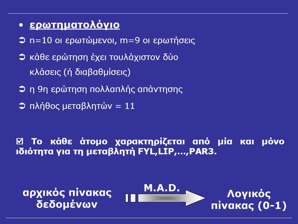 ερωτηματολόγιο  n=10 οι ερωτώμενοι, m=9 οι ερωτήσεις  κάθε ερώτηση έχει τουλάχιστον δύο κλάσεις (ή διαβαθμίσεις)  η 9η ερώτηση πολλαπλής απάντησης