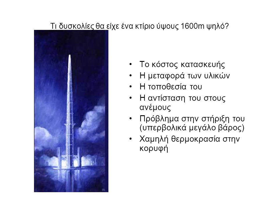 Τι δυσκολίες θα είχε ένα κτίριο ύψους 1600m ψηλό? Το κόστος κατασκευής Η μεταφορά των υλικών Η τοποθεσία του Η αντίσταση του στους ανέμους Πρόβλημα στ