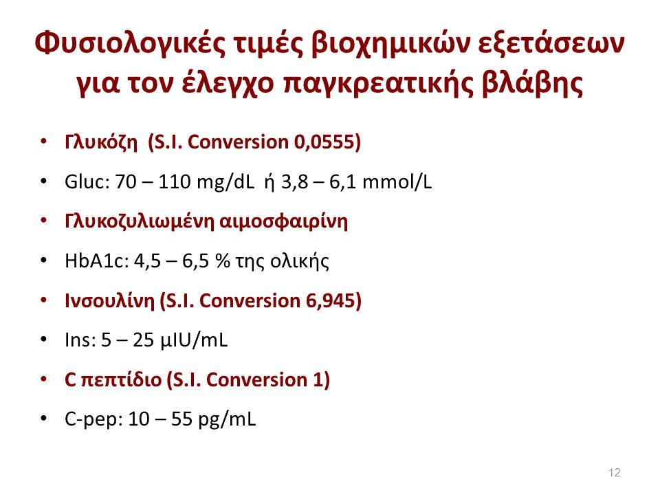 Φυσιολογικές τιμές βιοχημικών εξετάσεων για τον έλεγχο παγκρεατικής βλάβης Γλυκόζη (S.I.