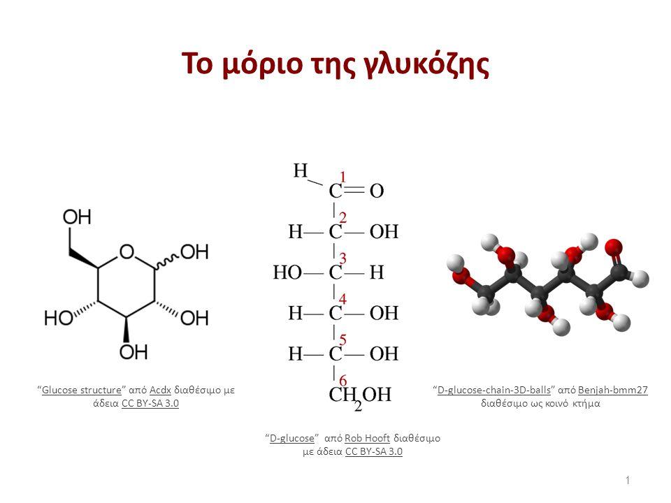 Το μόριο της γλυκόζης 1 Glucose structure από Acdx διαθέσιμο με άδεια CC BY-SA 3.0Glucose structureAcdxCC BY-SA 3.0 D-glucose-chain-3D-balls από Benjah-bmm27 διαθέσιμο ως κοινό κτήμαD-glucose-chain-3D-ballsBenjah-bmm27 D-glucose από Rob Hooft διαθέσιμοD-glucoseRob Hooft με άδεια CC BY-SA 3.0CC BY-SA 3.0