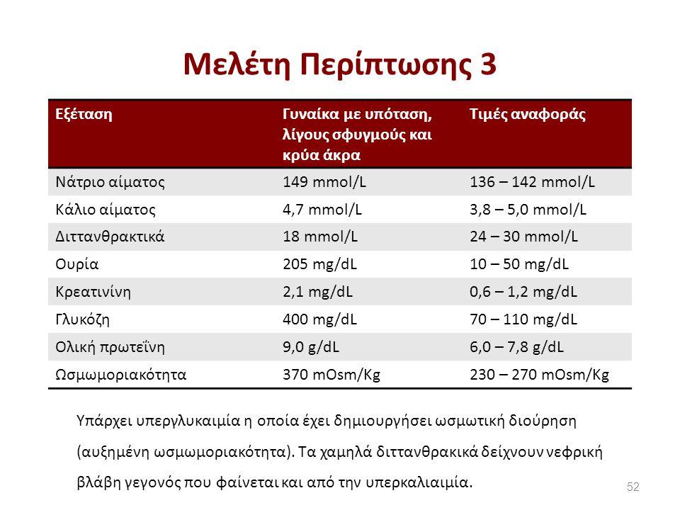 Μελέτη Περίπτωσης 3 52 ΕξέτασηΓυναίκα με υπόταση, λίγους σφυγμούς και κρύα άκρα Τιμές αναφοράς Νάτριο αίματος149 mmol/L136 – 142 mmol/L Κάλιο αίματος4,7 mmol/L3,8 – 5,0 mmol/L Διττανθρακτικά18 mmol/L24 – 30 mmol/L Ουρία205 mg/dL10 – 50 mg/dL Κρεατινίνη2,1 mg/dL0,6 – 1,2 mg/dL Γλυκόζη400 mg/dL70 – 110 mg/dL Ολική πρωτεΐνη9,0 g/dL6,0 – 7,8 g/dL Ωσμωμοριακότητα370 mOsm/Kg230 – 270 mOsm/Kg Υπάρχει υπεργλυκαιμία η οποία έχει δημιουργήσει ωσμωτική διούρηση (αυξημένη ωσμωμοριακότητα).