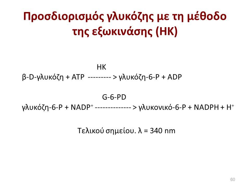 Προσδιορισμός γλυκόζης με τη μέθοδο της εξωκινάσης (ΗΚ) 60 HK β-D-γλυκόζη + ATP --------- > γλυκόζη-6-Ρ + ADP G-6-PD γλυκόζη-6-Ρ + NADP + -------------- > γλυκονικό-6-P + ΝΑDPH + H + Τελικού σημείου.