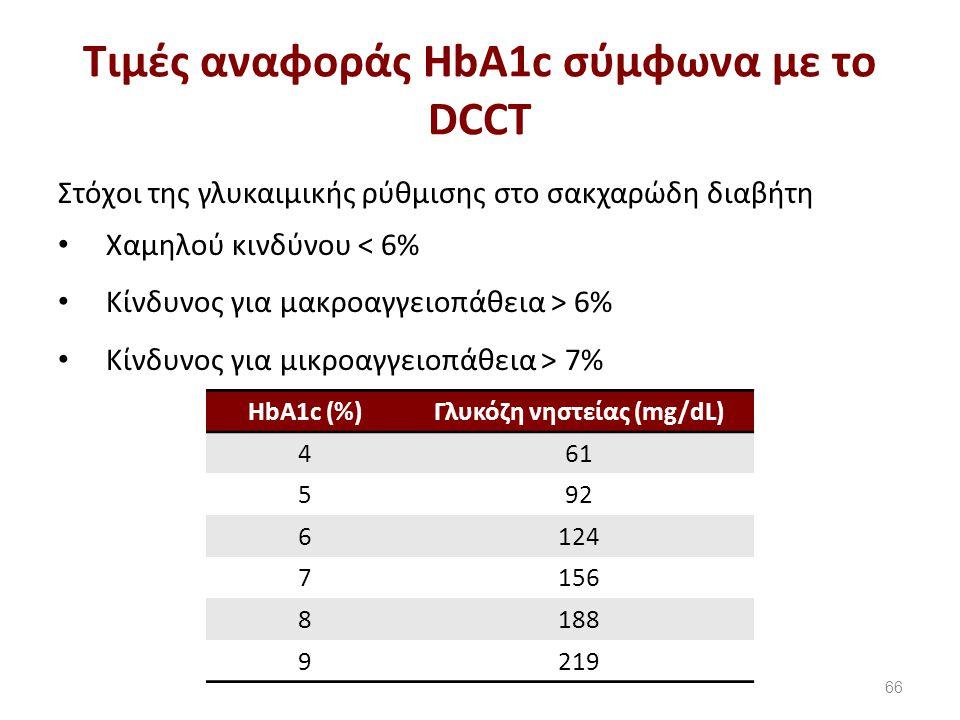 Τιμές αναφοράς HbA1c σύμφωνα με το DCCT Στόχοι της γλυκαιμικής ρύθμισης στο σακχαρώδη διαβήτη Χαμηλού κινδύνου < 6% Κίνδυνος για μακροαγγειοπάθεια > 6% Κίνδυνος για μικροαγγειοπάθεια > 7% 66 ΗbA1c (%)Γλυκόζη νηστείας (mg/dL) 461 592 6124 7156 8188 9219