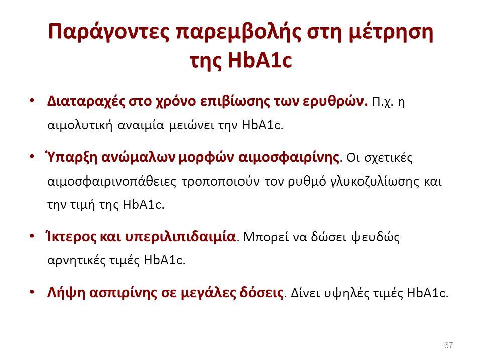 Παράγοντες παρεμβολής στη μέτρηση της HbA1c Διαταραχές στο χρόνο επιβίωσης των ερυθρών.