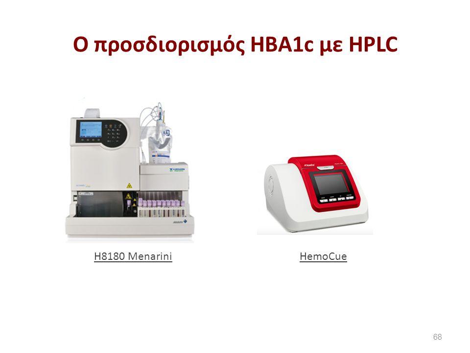 Ο προσδιορισμός HBA1c με HPLC 68 H8180 MenariniHemoCue