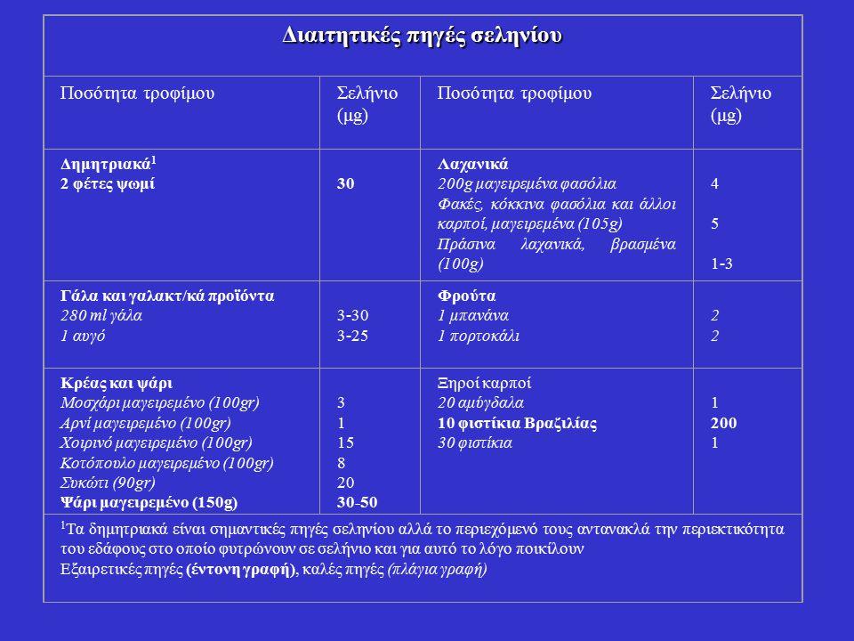 Διαιτητικές πηγές σεληνίου Ποσότητα τροφίμουΣελήνιο (μg) Ποσότητα τροφίμουΣελήνιο (μg) Δημητριακά 1 2 φέτες ψωμί 30 Λαχανικά 200g μαγειρεμένα φασόλια
