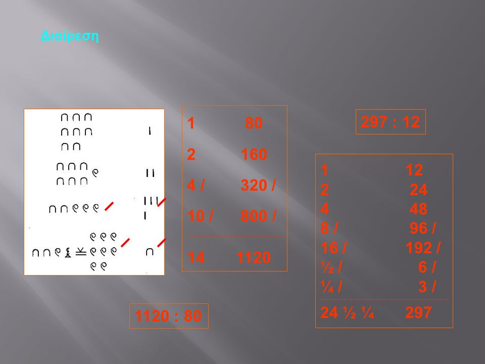 Διαίρεση 1 80 2 160 4 / 320 / 10 / 800 / ----------------------------------------------------- 14 1120 1120 : 80 1 12 2 24 4 48 8 / 96 / 16 / 192 / ½