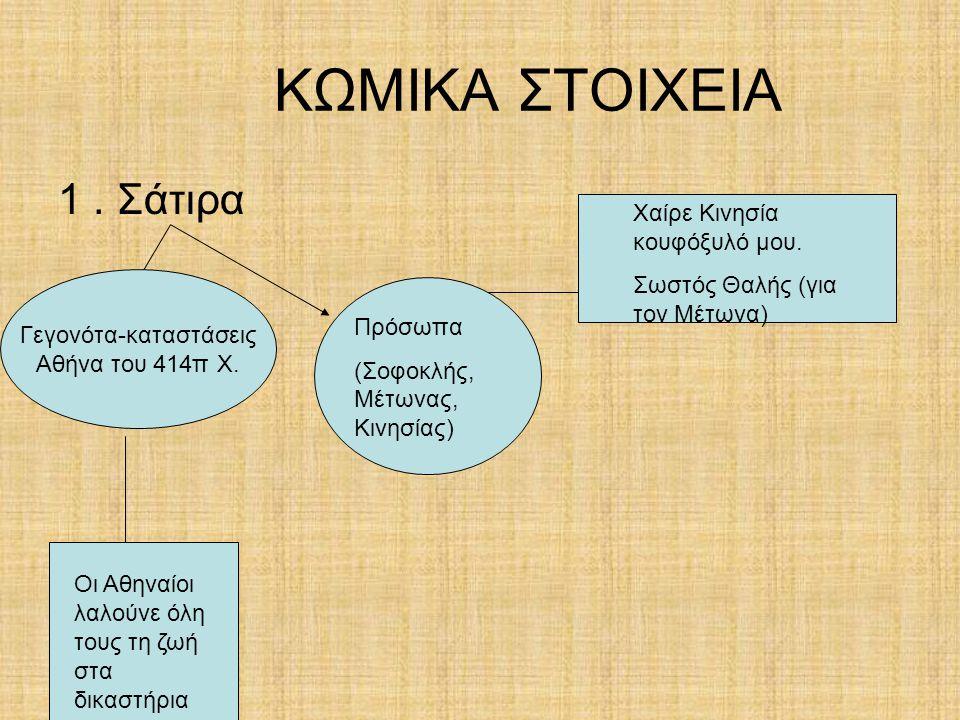 ΚΩΜΙΚΑ ΣΤΟΙΧΕΙΑ 1. Σάτιρα Γεγονότα-καταστάσεις Αθήνα του 414π Χ. Πρόσωπα (Σοφοκλής, Μέτωνας, Κινησίας) Οι Αθηναίοι λαλούνε όλη τους τη ζωή στα δικαστή