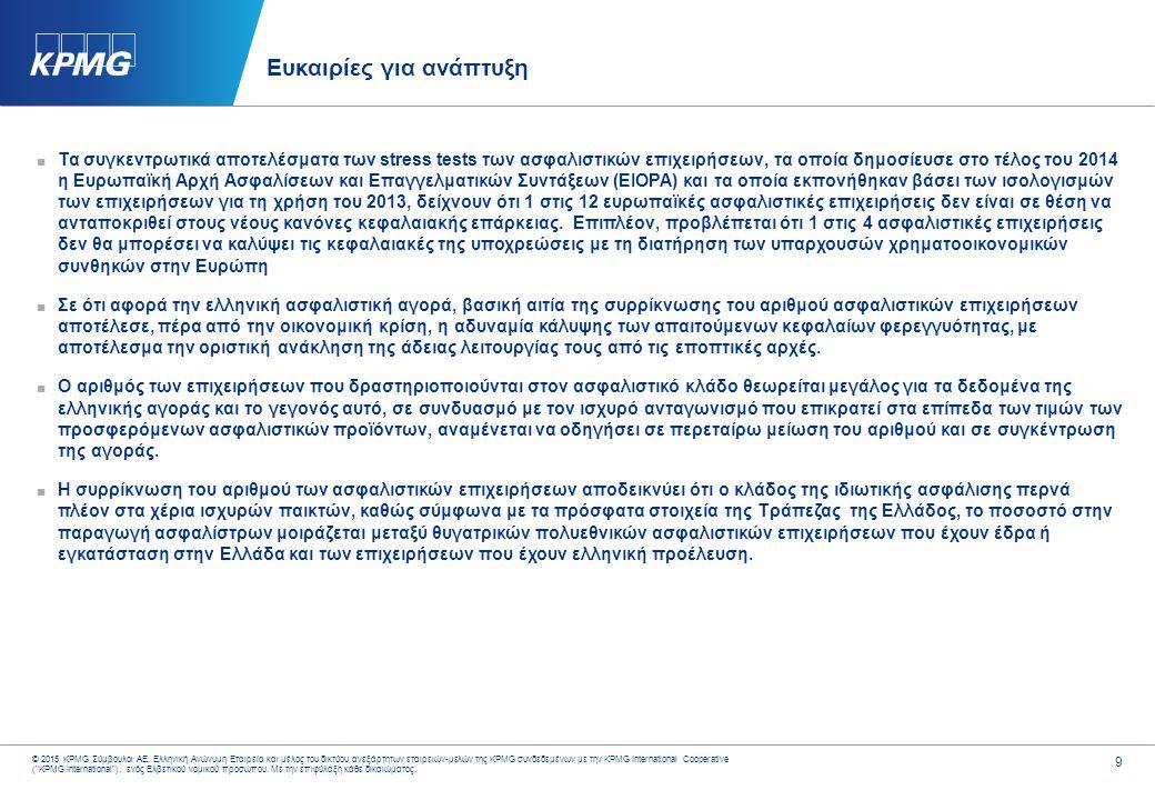 9 © 2015 KPMG Σύμβουλοι ΑΕ, Ελληνική Ανώνυμη Εταιρεία και μέλος του δικτύου ανεξάρτητων εταιρειών-μελών της KPMG συνδεδεμένων με την KPMG Internationa
