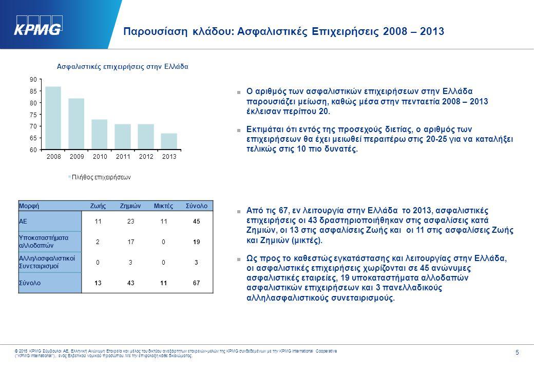 6 © 2015 KPMG Σύμβουλοι ΑΕ, Ελληνική Ανώνυμη Εταιρεία και μέλος του δικτύου ανεξάρτητων εταιρειών-μελών της KPMG συνδεδεμένων με την KPMG International Cooperative ( KPMG International ), ενός Ελβετικού νομικού προσώπου.