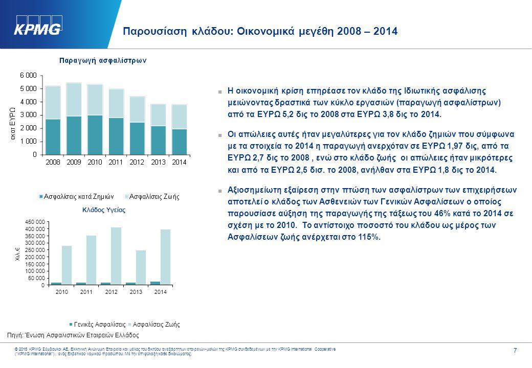 7 © 2015 KPMG Σύμβουλοι ΑΕ, Ελληνική Ανώνυμη Εταιρεία και μέλος του δικτύου ανεξάρτητων εταιρειών-μελών της KPMG συνδεδεμένων με την KPMG Internationa