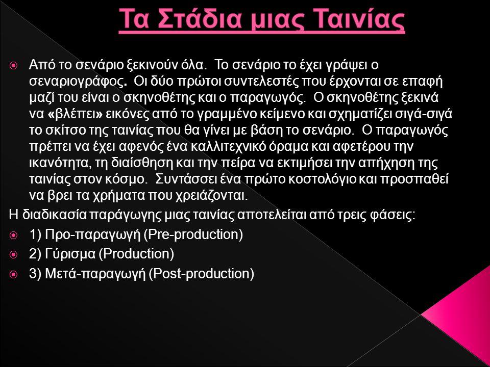Ερευνητική Εργασία: Κινηματογράφος: Ένα Ταξίδι Στον Χρόνο Yπόθεμα 3 ης Ομάδας: ΠΩΣ ΓΥΡΙΖΕΤΑΙ ΜΙΑ ΤΑΙΝΙΑ Ομάδα: Vertical αλά Ελληνικά Σπύρος Πέππας Λία