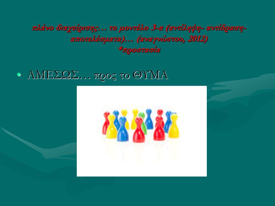 Συνεργασία συλλόγου εκπ/κών… ο μαθητής ανήκει στην σχολική κοινότητα…ο μαθητής ανήκει στην σχολική κοινότητα…
