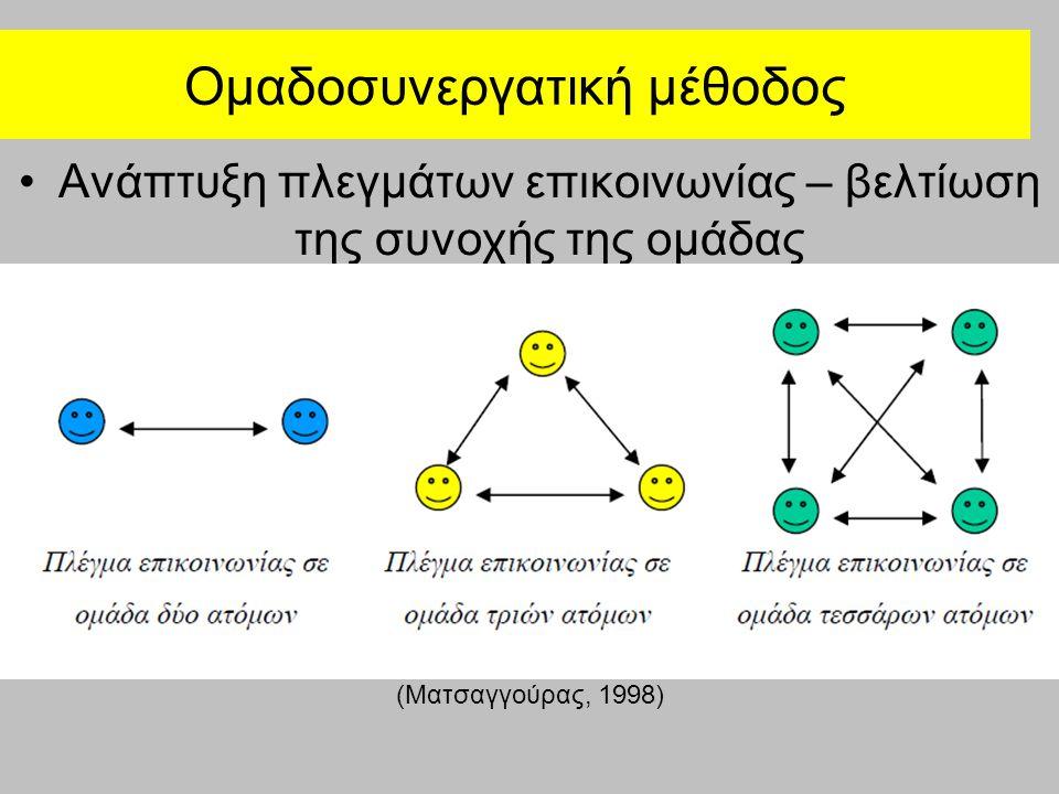 Ομαδοσυνεργατική μέθοδος Ανάπτυξη πλεγμάτων επικοινωνίας – βελτίωση της συνοχής της ομάδας (Ματσαγγούρας, 1998)
