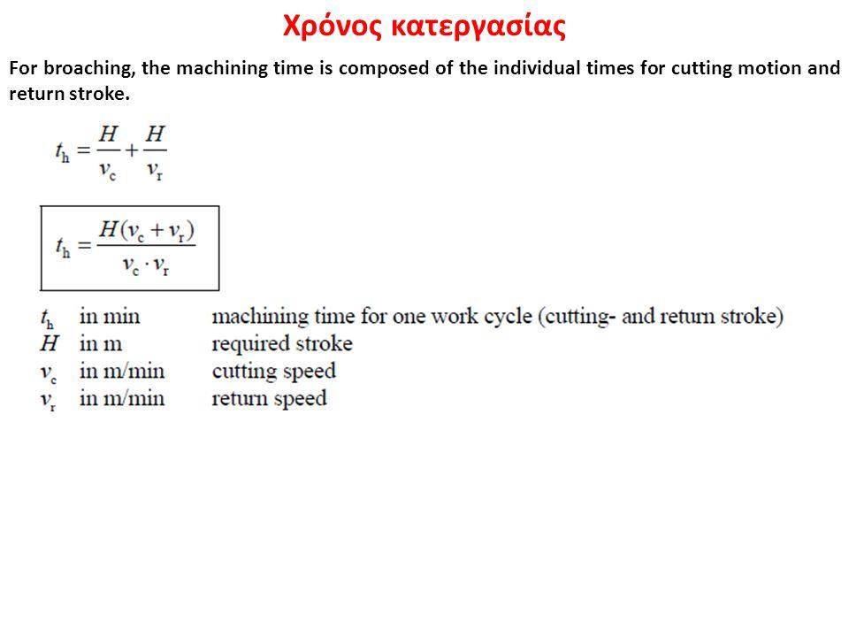 Χρόνος κατεργασίας For broaching, the machining time is composed of the individual times for cutting motion and return stroke.