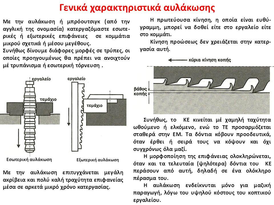 Με την αυλάκωση ή μπρόουτσιγκ (από την αγγλική της ονομασία) κατεργαζόμαστε εσωτε- ρικές ή εξωτερικές επιφάνειες σε κομμάτια μικρού σχετικά ή μέσου με