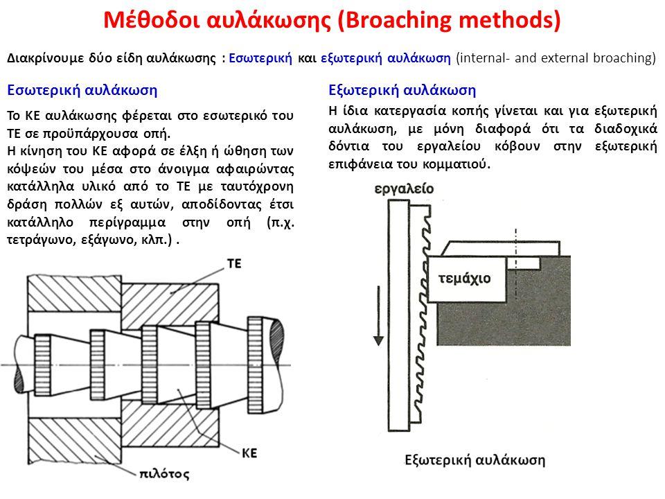 Μέθοδοι αυλάκωσης (Broaching methods) Διακρίνουμε δύο είδη αυλάκωσης : Εσωτερική και εξωτερική αυλάκωση (internal- and external broaching) Εσωτερική α