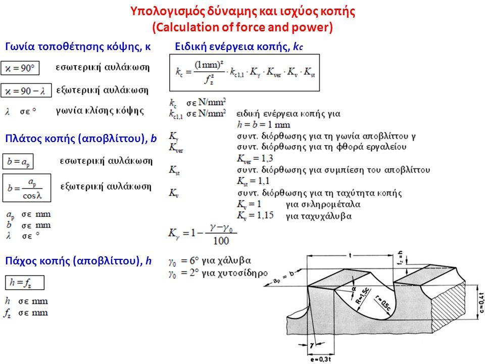 Υπολογισμός δύναμης και ισχύος κοπής (Calculation of force and power) Γωνία τοποθέτησης κόψης, κ Πλάτος κοπής (αποβλίττου), b Πάχος κοπής (αποβλίττου)