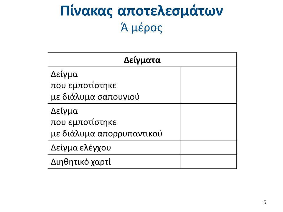Σχόλια – συμπεράσματα Ά μέρος Με βάση των πίνακα των αποτελεσμάτων καταγράφονται σχόλια και παρατηρήσεις σχετικά με την αντοχή των δειγμάτων στα διαλύματα.