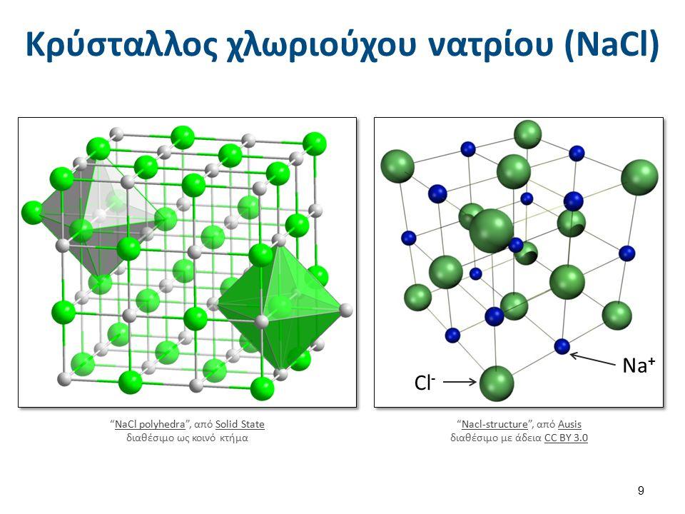 Κρύσταλλος χλωριούχου νατρίου (NaCl) NaCl polyhedra , από Solid State διαθέσιμο ως κοινό κτήμαNaCl polyhedraSolid State Cl - Na + Nacl-structure , από Ausis διαθέσιμο με άδεια CC BY 3.0Nacl-structureAusisCC BY 3.0 9
