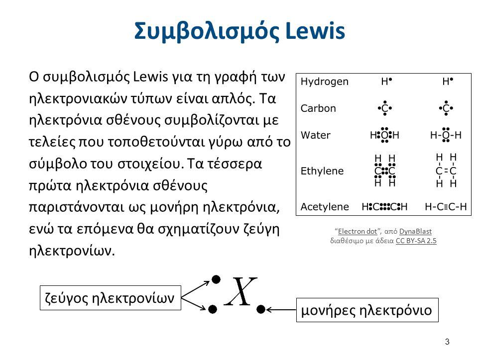Συμβολισμός Lewis Ο συμβολισμός Lewis για τη γραφή των ηλεκτρονιακών τύπων είναι απλός. Τα ηλεκτρόνια σθένους συμβολίζονται με τελείες που τοποθετούντ