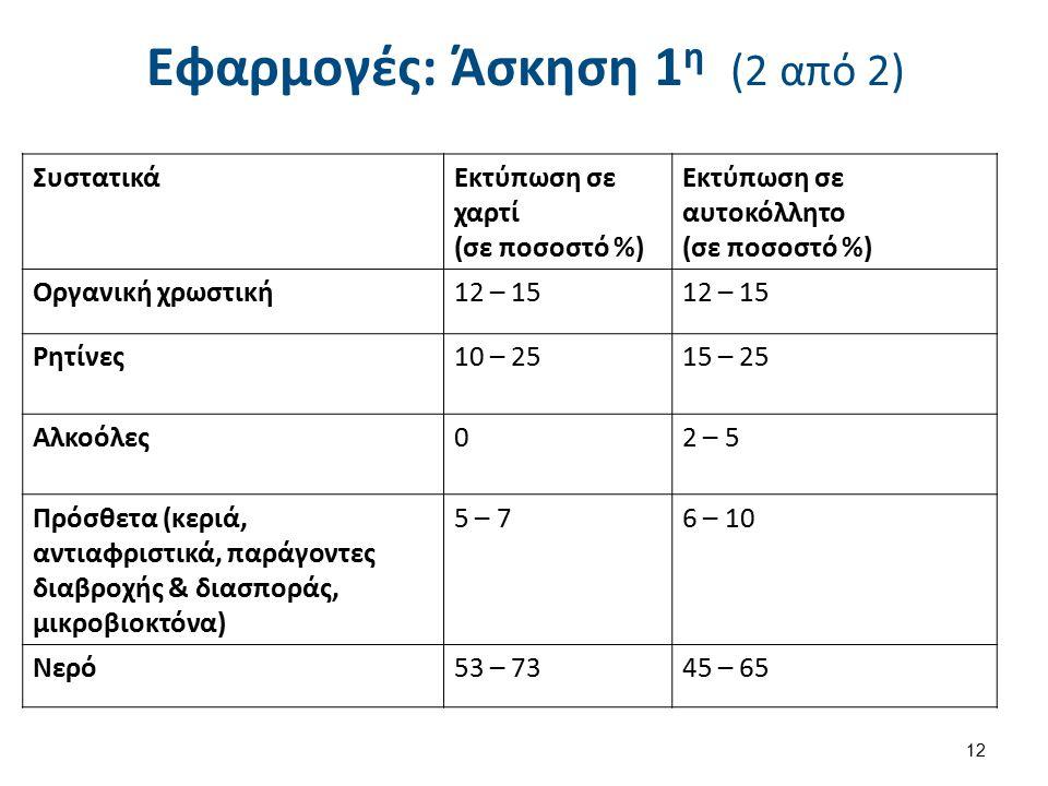 Εφαρμογές: Άσκηση 1 η (2 από 2) ΣυστατικάΕκτύπωση σε χαρτί (σε ποσοστό %) Εκτύπωση σε αυτοκόλλητο (σε ποσοστό %) Οργανική χρωστική12 – 15 Ρητίνες10 –