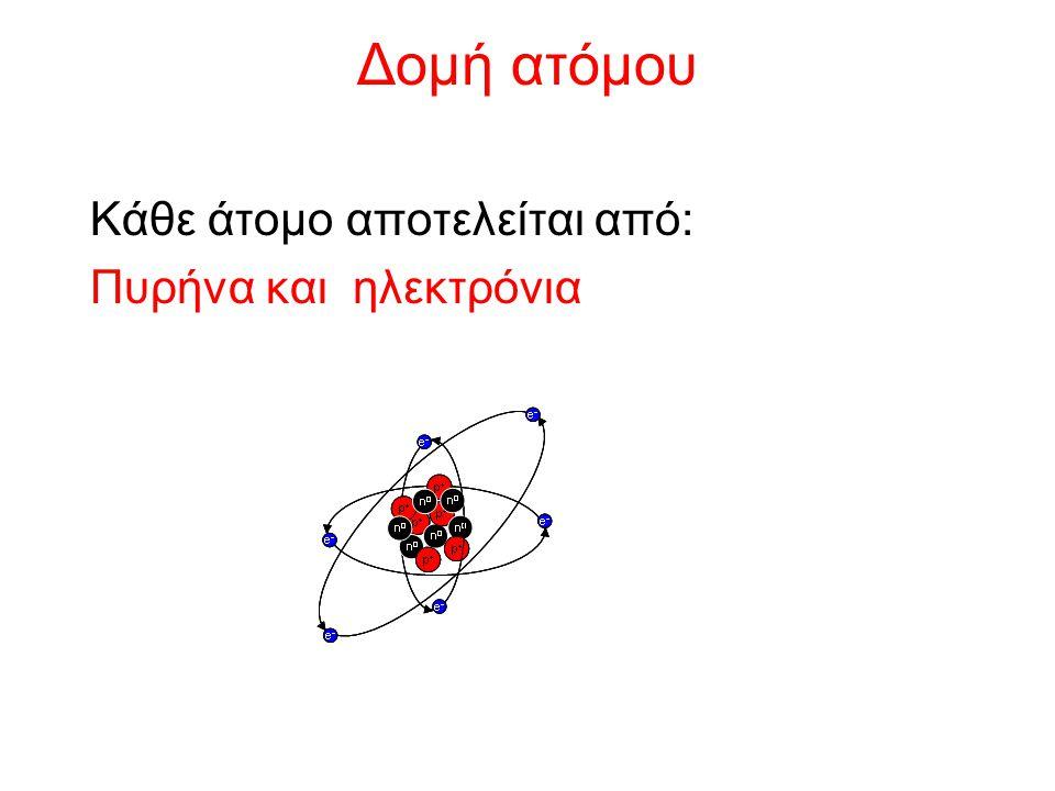 πυρήνας Ο πυρήνας περιέχει: Πρωτόνια και νετρόνια Όλα τα πρωτόνια είναι πανομοιότυπα δηλαδή έχουν ίδια μάζα και ίδιο φορτίο