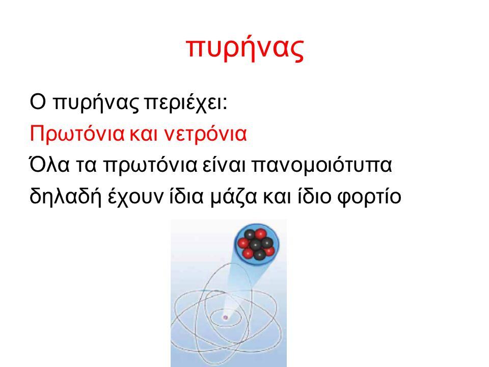 Μάζα πρωτονίου-ηλεκτρονίου- νετρονίου η μάζα πρωτονίου είναι ίση με τη μάζα του νετρονίου η μάζα ηλεκτρονίου είναι πολύ μικρότερη από τη τη μάζα του πρωτονίου ΑΡΑ Σχεδόν όλη η μάζα είναι συγκεντρωμένη στον πυρήνα