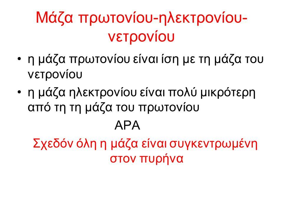 φορτίο πρωτονίου-ηλεκτρονίου- νετρονίου Το φορτίο πρωτονίου είναι θετικό, του ηλεκτρονίου είναι αρνητικό ενώ το νετρόνιο δεν έχει φορτίο.