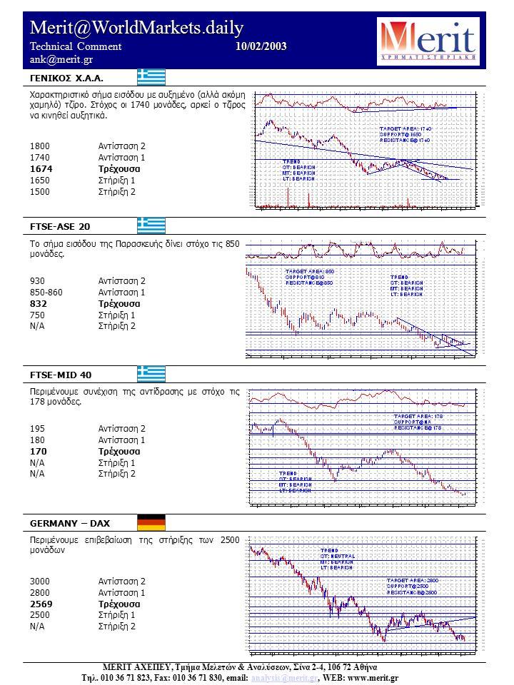 Merit@WorldMarkets.daily 10/02/2003 Technical Comment 10/02/2003 ank@merit.gr Χαρακτηριστικό σήμα εισόδου με αυξημένο (αλλά ακόμη χαμηλό) τζίρο. Στόχο