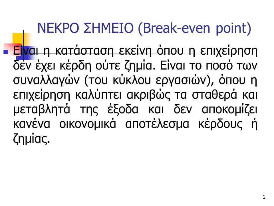 1 ΝΕΚΡΟ ΣΗΜΕΙΟ (Break-even point) Είναι η κατάσταση εκείνη όπου η επιχείρηση δεν έχει κέρδη ούτε ζημία.