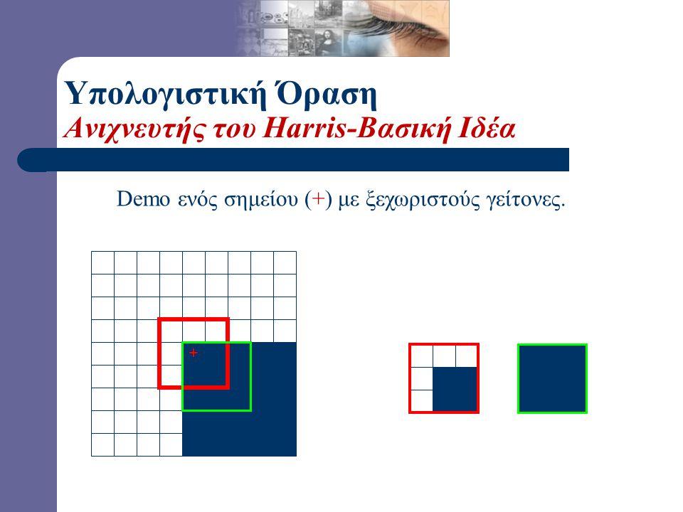 - + Demo ενός σημείου (+) με ξεχωριστούς γείτονες. Υπολογιστική Όραση Ανιχνευτής του Harris-Βασική Ιδέα