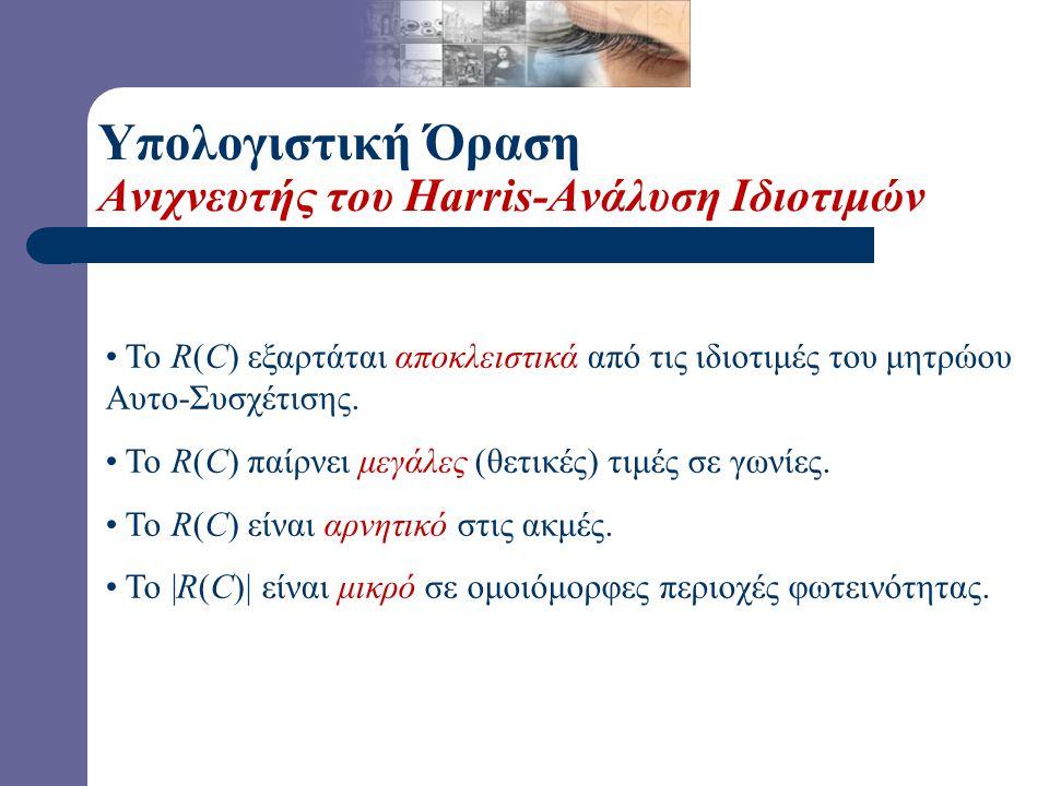 Το R(C) εξαρτάται αποκλειστικά από τις ιδιοτιμές του μητρώου Αυτο-Συσχέτισης.