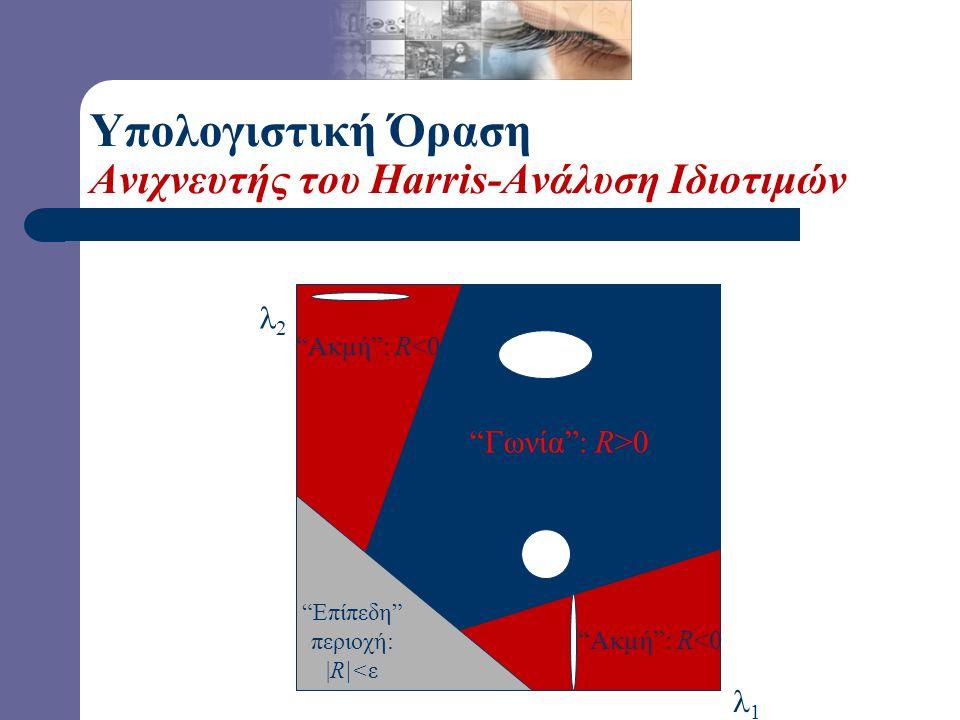 1 2 Γωνία : R>0 Ακμή : R<0 Επίπεδη περιοχή: |R|<ε Ακμή : R<0 Υπολογιστική Όραση Ανιχνευτής του Harris-Ανάλυση Ιδιοτιμών