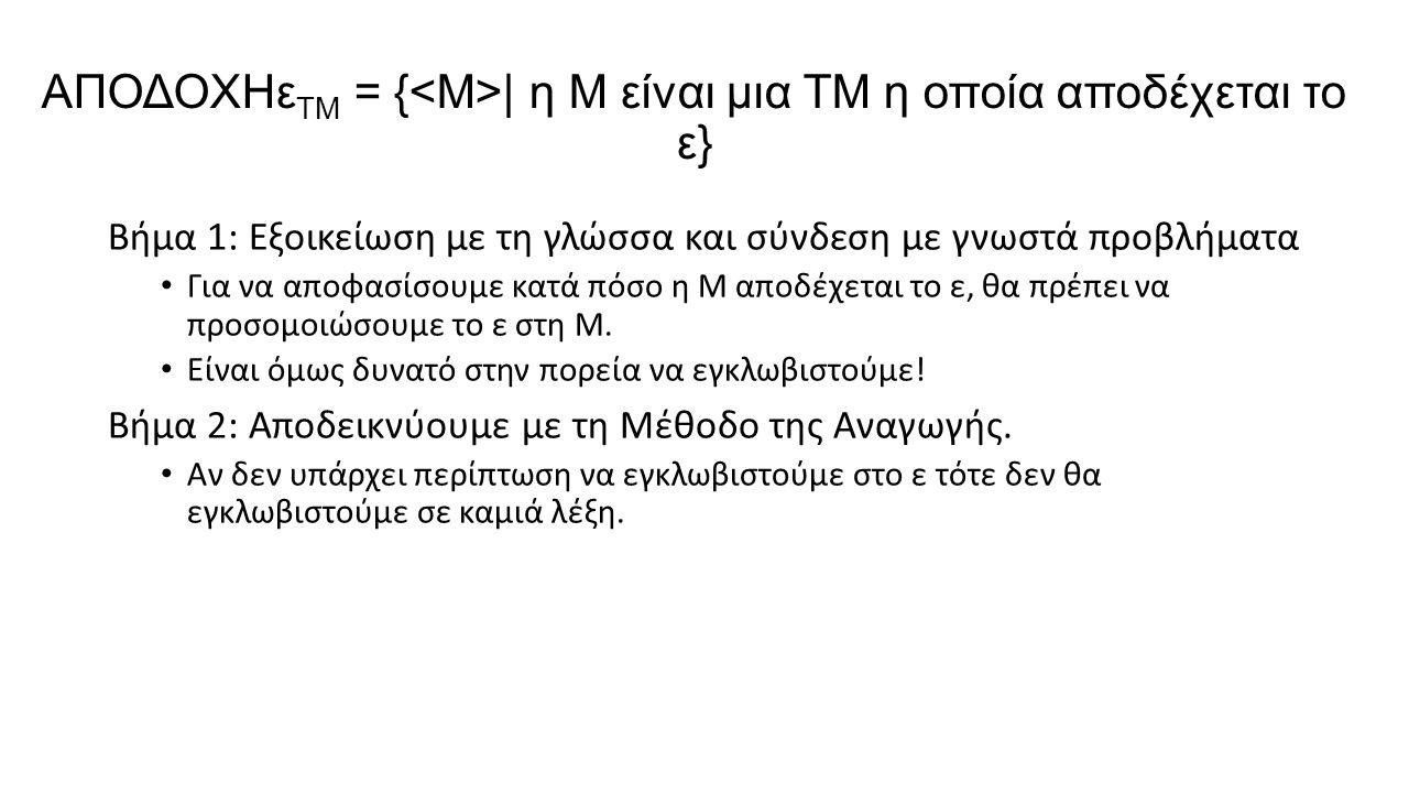 ΑΠΟΔΟΧΗε TM = { | η M είναι μια TM η οποία αποδέχεται το ε} Βήμα 1: Εξοικείωση με τη γλώσσα και σύνδεση με γνωστά προβλήματα Για να αποφασίσουμε κατά πόσο η M αποδέχεται το ε, θα πρέπει να προσομοιώσουμε το ε στη Μ.