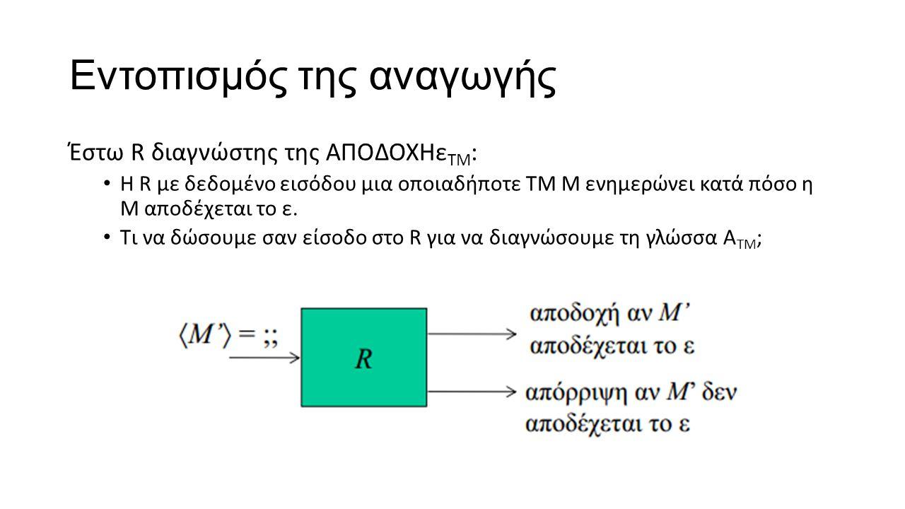 Εντοπισμός της αναγωγής Έστω R διαγνώστης της ΑΠΟΔΟΧΗε TM : Η R με δεδομένο εισόδου μια οποιαδήποτε ΤΜ Μ ενημερώνει κατά πόσο η Μ αποδέχεται το ε.