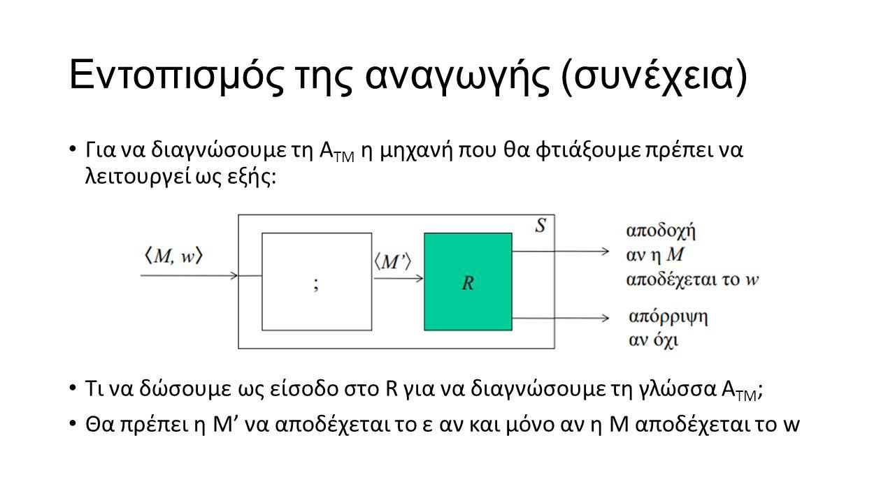 Εντοπισμός της αναγωγής (συνέχεια) Για να διαγνώσουμε τη Α TM η μηχανή που θα φτιάξουμε πρέπει να λειτουργεί ως εξής: Τι να δώσουμε ως είσοδο στο R για να διαγνώσουμε τη γλώσσα Α TM ; Θα πρέπει η Μ' να αποδέχεται το ε αν και μόνο αν η Μ αποδέχεται το w