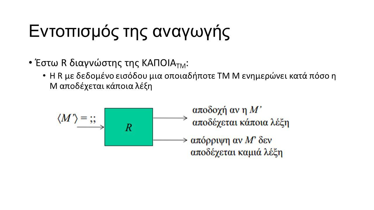 Εντοπισμός της αναγωγής Έστω R διαγνώστης της ΚΑΠΟΙΑ TM : Η R με δεδομένο εισόδου μια οποιαδήποτε ΤΜ Μ ενημερώνει κατά πόσο η Μ αποδέχεται κάποια λέξη