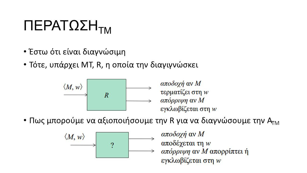 ΠΕΡΑΤΩΣΗ ΤΜ Έστω ότι είναι διαγνώσιμη Τότε, υπάρχει ΜΤ, R, η οποία την διαγιγνώσκει Πως μπορούμε να αξιοποιήσουμε την R για να διαγνώσουμε την Α ΤΜ