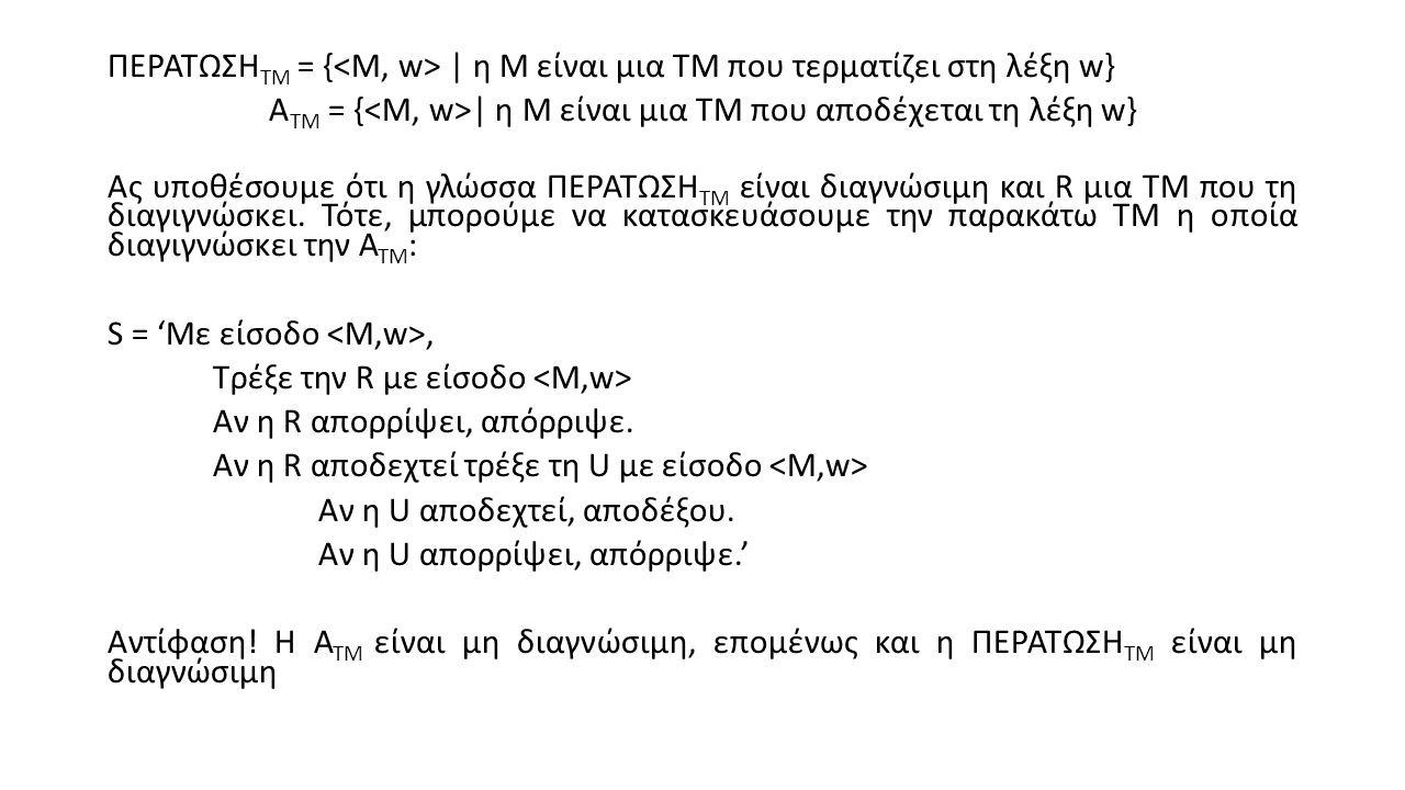 ΠΕΡΑΤΩΣΗ ΤΜ = { | η Μ είναι μια ΤΜ που τερματίζει στη λέξη w} A ΤΜ = { | η Μ είναι μια ΤΜ που αποδέχεται τη λέξη w} Ας υποθέσουμε ότι η γλώσσα ΠΕΡΑΤΩΣΗ ΤΜ είναι διαγνώσιμη και R μια ΤΜ που τη διαγιγνώσκει.