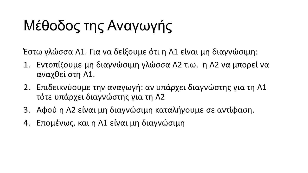 Μέθοδος της Αναγωγής Έστω γλώσσα Λ1.