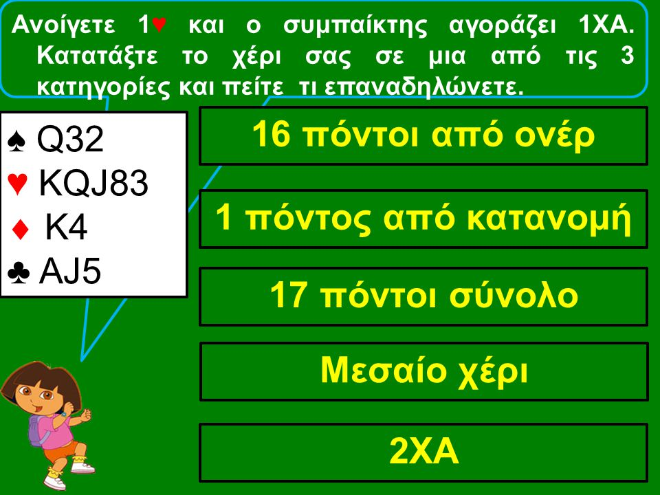 Ανοίγετε 1♥ και ο συμπαίκτης αγοράζει 1ΧΑ. Κατατάξτε το χέρι σας σε μια από τις 3 κατηγορίες και πείτε τι επαναδηλώνετε. ♠ Q32 ♥ KQJ83  Κ4 ♣ AJ5 16 π