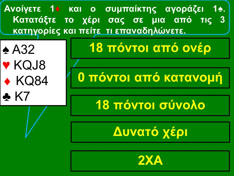 Ανοίγετε 1♦ και ο συμπαίκτης αγοράζει 1♠. Κατατάξτε το χέρι σας σε μια από τις 3 κατηγορίες και πείτε τι επαναδηλώνετε. ♠ Α32 ♥ KQJ8  ΚQ84 ♣ Κ7 18 πό