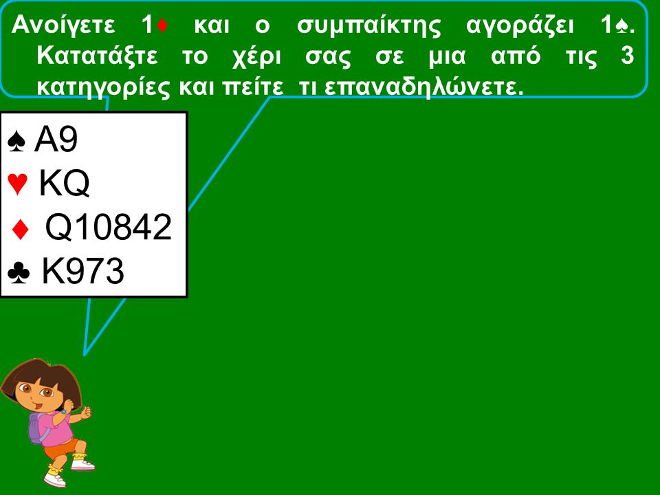 Ανοίγετε 1♦ και ο συμπαίκτης αγοράζει 1♠. Κατατάξτε το χέρι σας σε μια από τις 3 κατηγορίες και πείτε τι επαναδηλώνετε. ♠ Α9 ♥ KQ  Q10842 ♣ Κ973