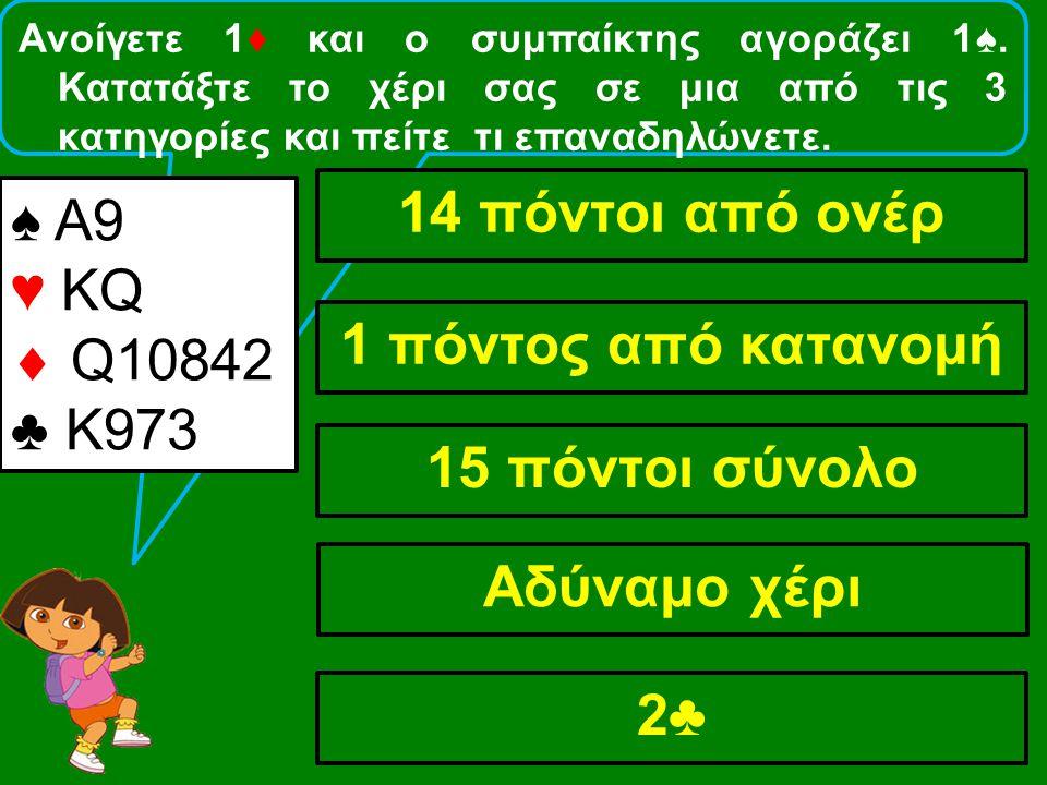 Ανοίγετε 1♦ και ο συμπαίκτης αγοράζει 1♠. Κατατάξτε το χέρι σας σε μια από τις 3 κατηγορίες και πείτε τι επαναδηλώνετε. ♠ Α9 ♥ KQ  Q10842 ♣ Κ973 14 π