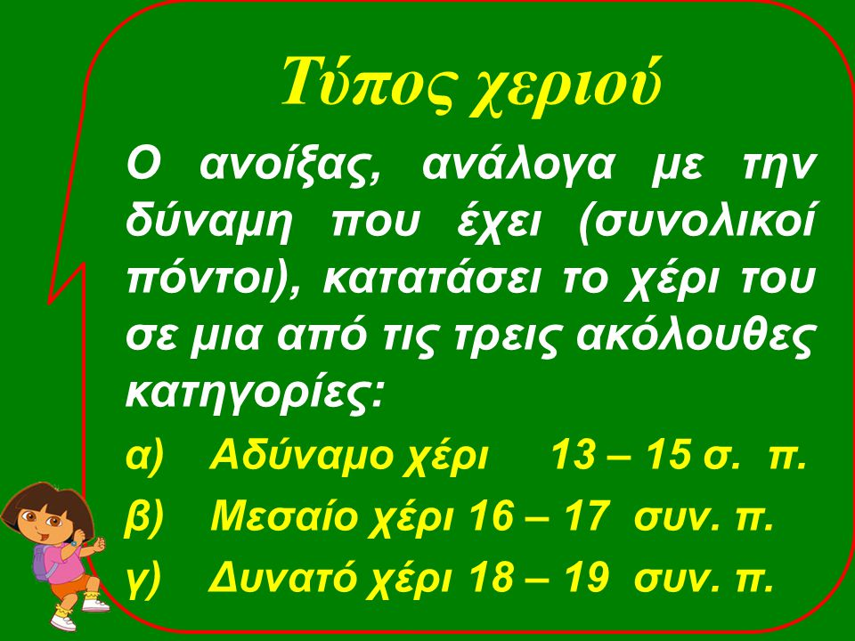 1♥ 1♥ ΑπαντώνΑνοίξας 1♠ 2♠ 2♠ ♠ 9532 ♥ KQJ83  Κ4 ♣ A7 Αδύναμο χέρι 13 – 15 π.